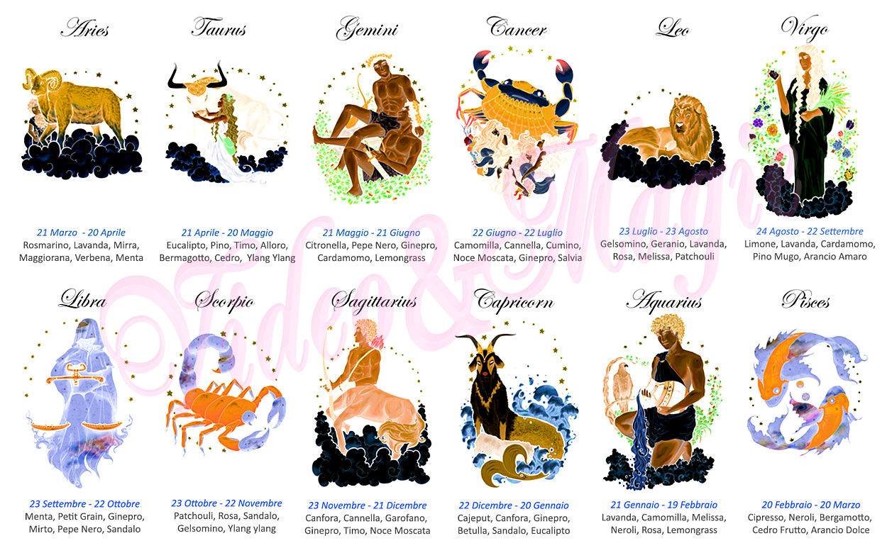 oli-essenziali-segni-zodiacali