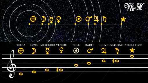 suoni cosmo